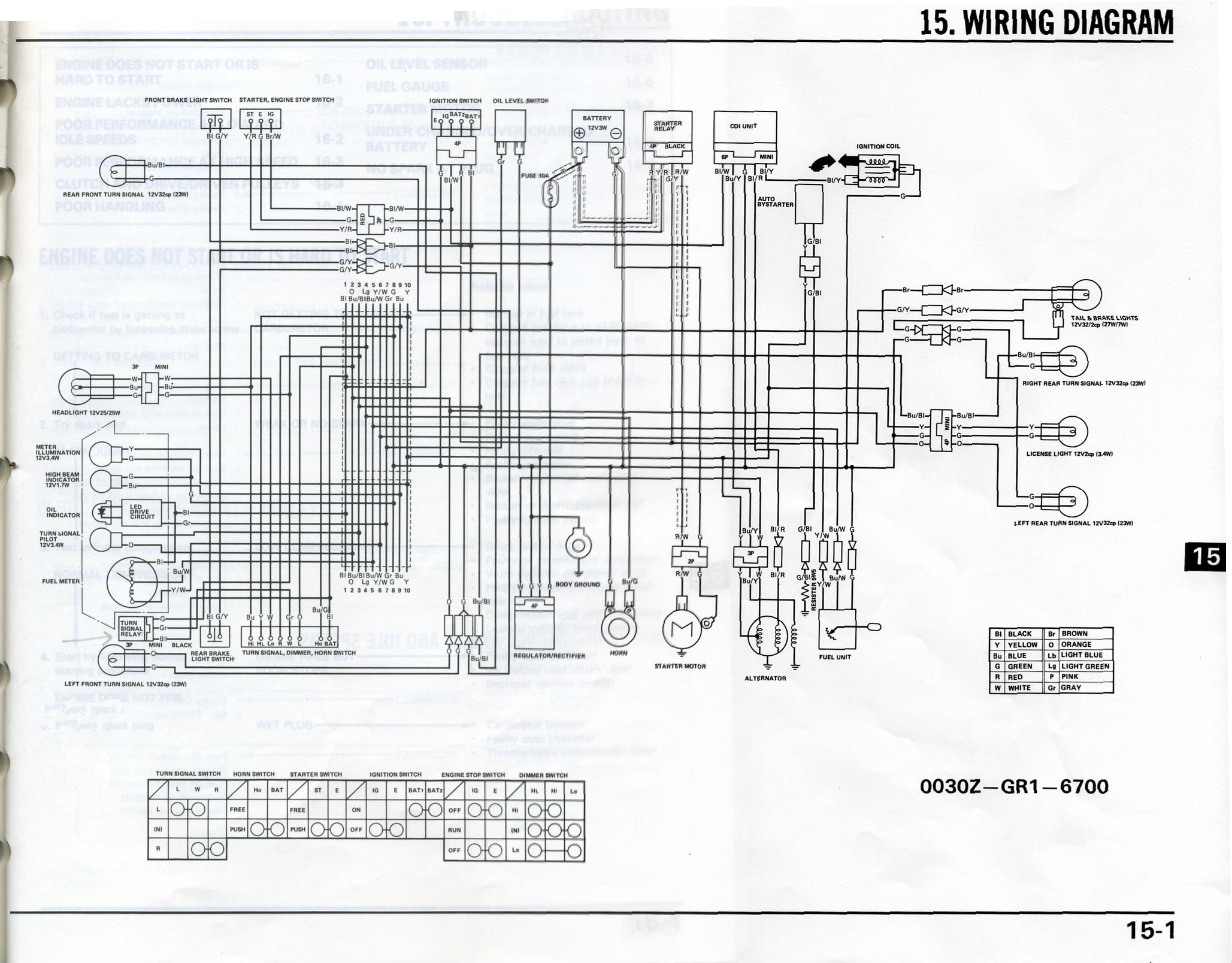 up instruction manual wiring on honda elite scooter wiring diagram