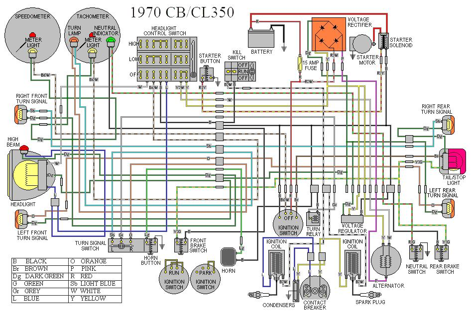 Honda Cb350 Wiring Diagram Control Cables  Wiring Diagram
