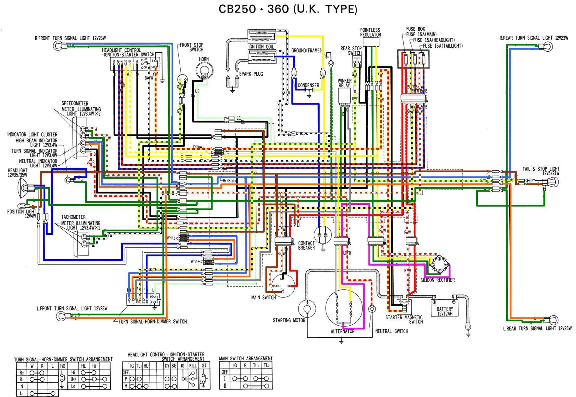 250cc wiring diagram