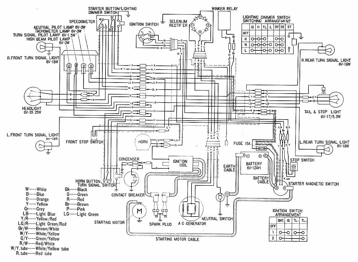 honda cd 175 wiring diagram