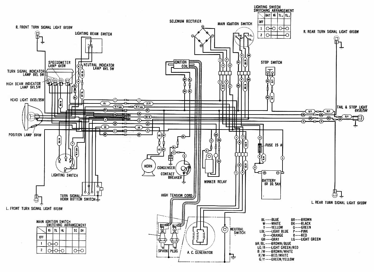 honda cl70 wiring diagram