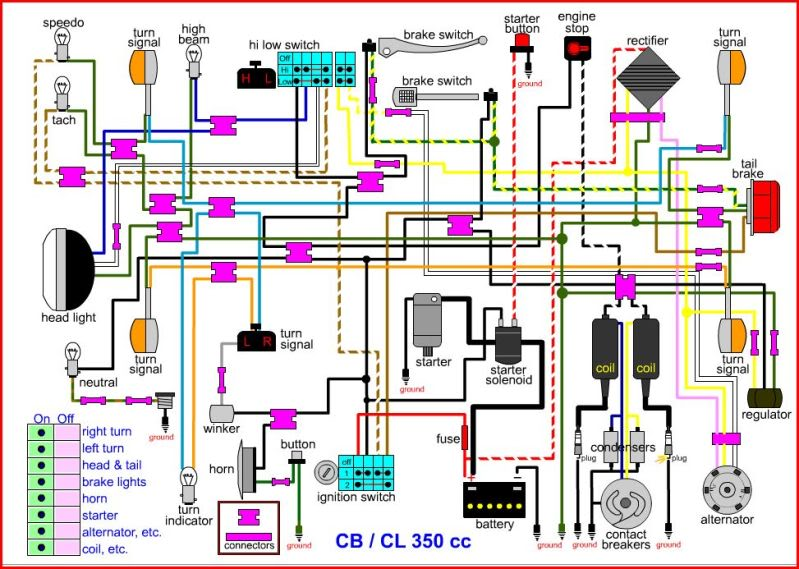 Honda 350 Wiring Diagram Wiring Diagram