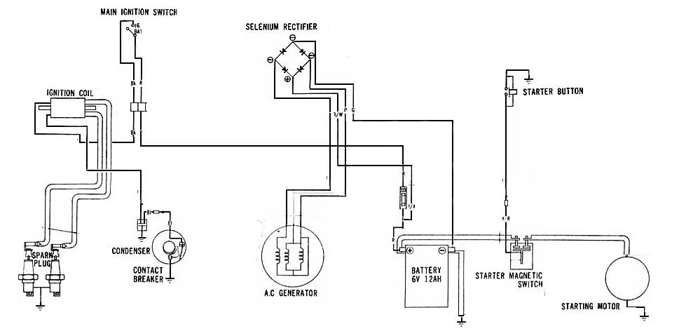 1995 harley softail wiring diagrams