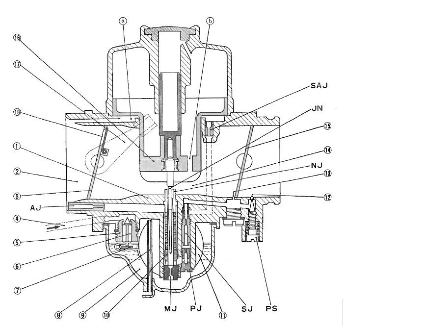 diagrama honda cl350 70 on