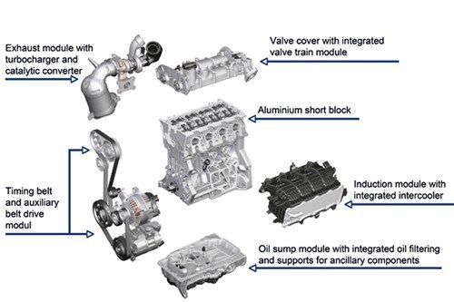 golf 3 engine diagram