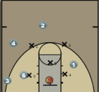 Zone 3 pointer play