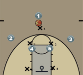Zone Quick Hitter for a 3 Diagram