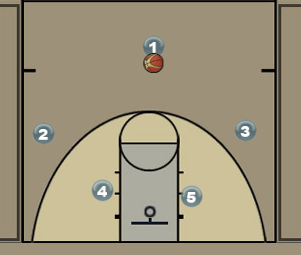 Back Screen for PG and Screen & Roll Play Diagram