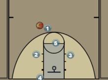 Ball Screen Play