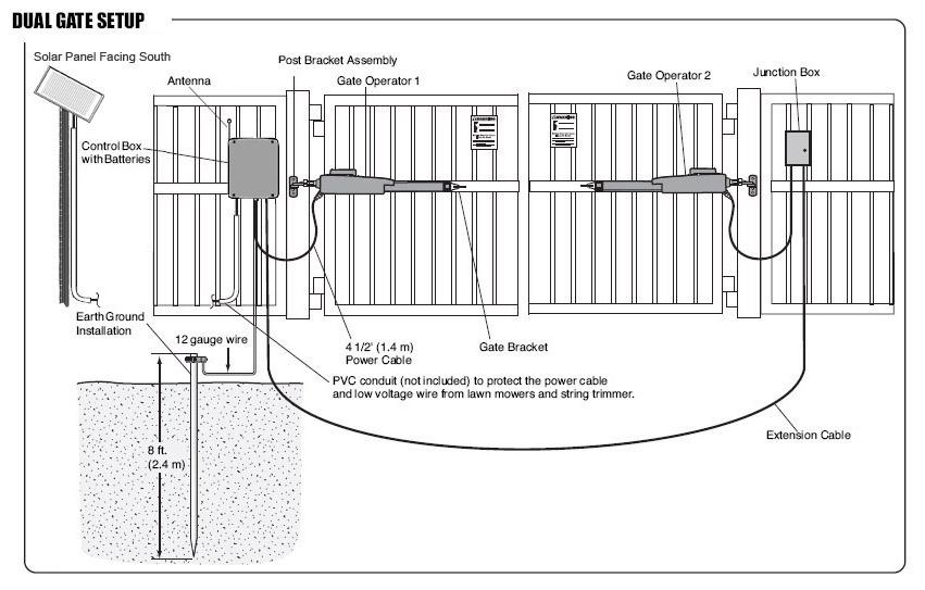 equipment wiring diagram pictures