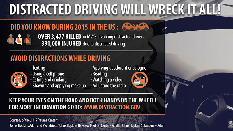 Media Advisory Free Distracted Driving Awareness Events to Educate