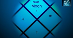 First house of horoscope