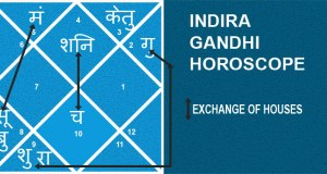 horoscope houses exchange indira gandhi kundali