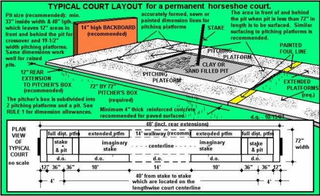 Horseshoe_CourtConstruction