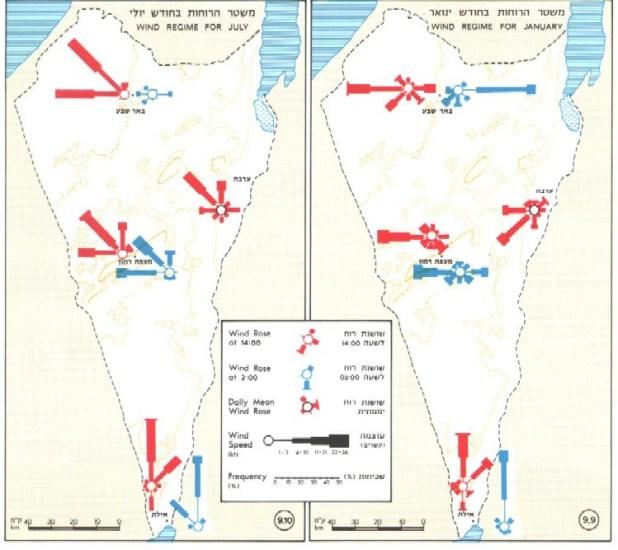 http://www.boker.org.il/info/negev/nclimate/wind.htm