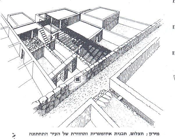העיר התחתונה של מירון העתיקה