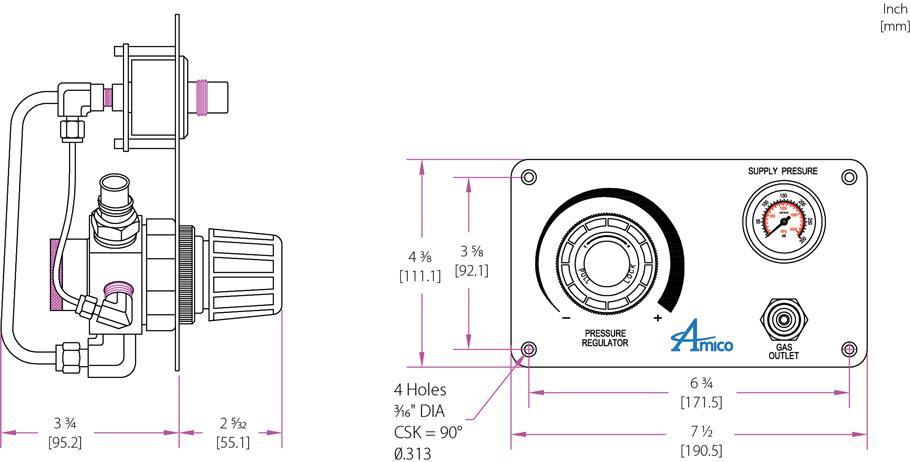 compact control panels