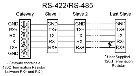 rs 485 modbus wiring diagram