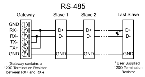 rs485 4 wire diagram