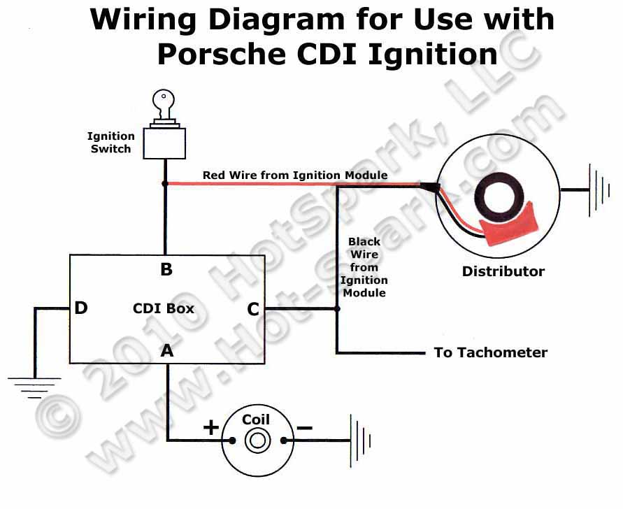 Vw Distributor Wiring Control Cables  Wiring Diagram