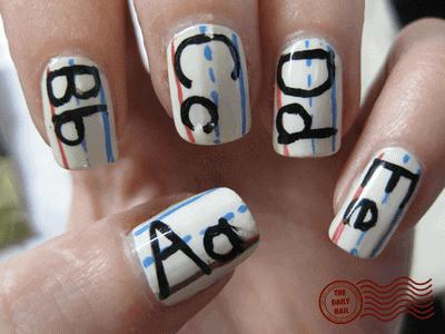 Academy Of Nail Design Cfcpoland