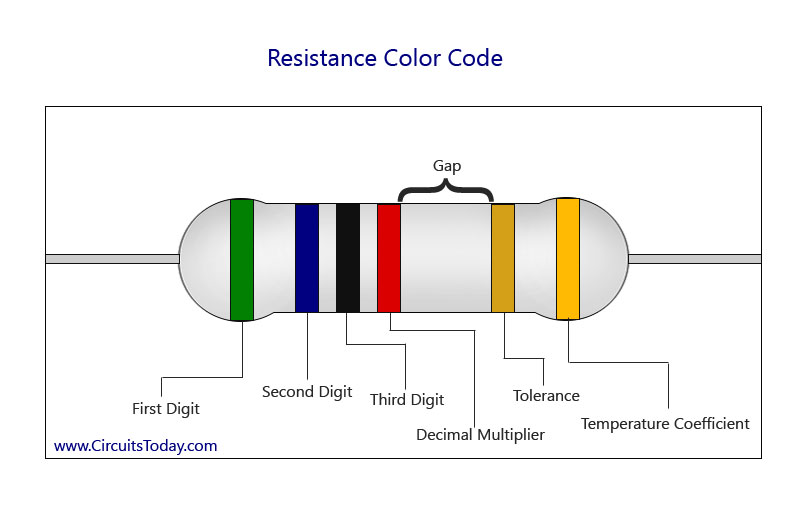 How to Use the Resistor Color Code Calculator Maxim Integrated Blog