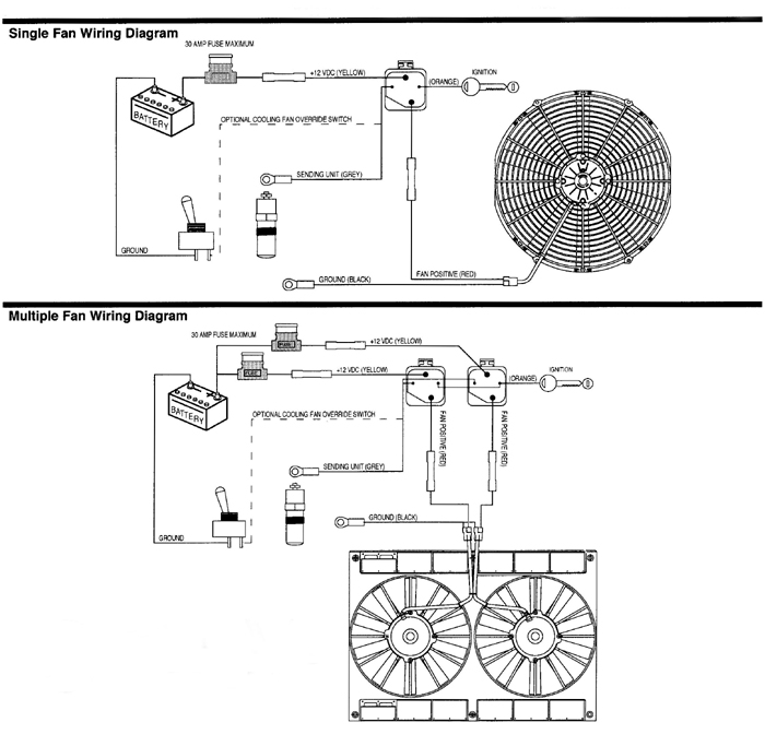 dual electric radiator fan wiring diagram