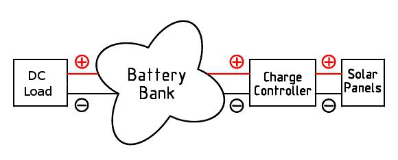 Solar DC Battery Wiring Configuration 48v Design and Instructions