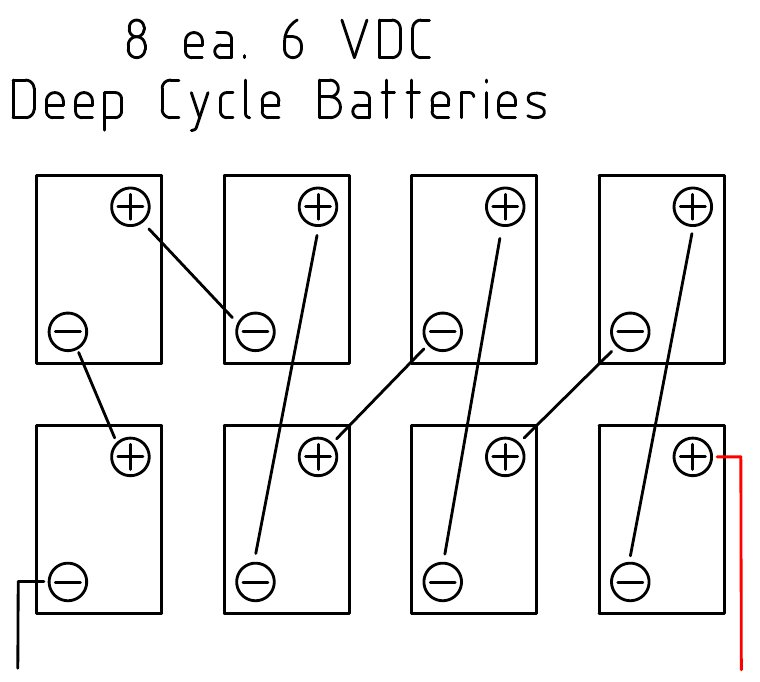 club car 8 volt battery diagram