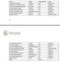 Leonardo Hotels fllen Kriegkasse - 18 Huser an Pandox ...