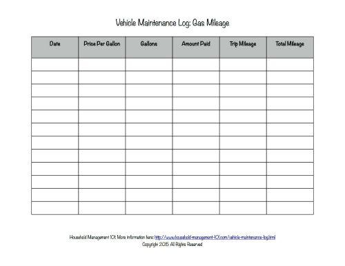 gas mileage chart - Towerssconstruction