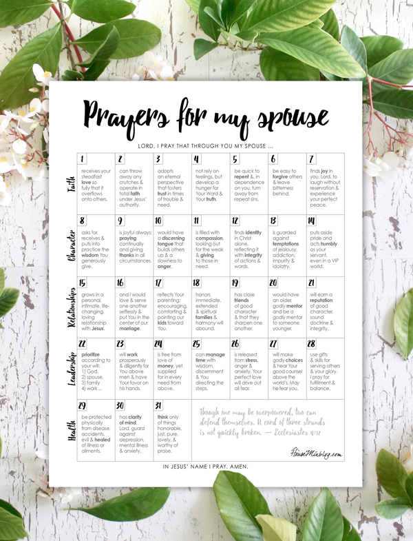 Praying for your spouse 1 month printable House Mix
