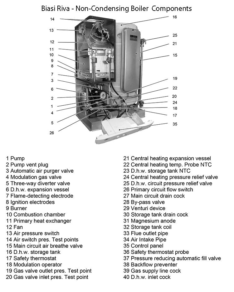hydrotherm furnace wiring diagram