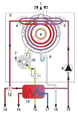 htc one v schematic diagram