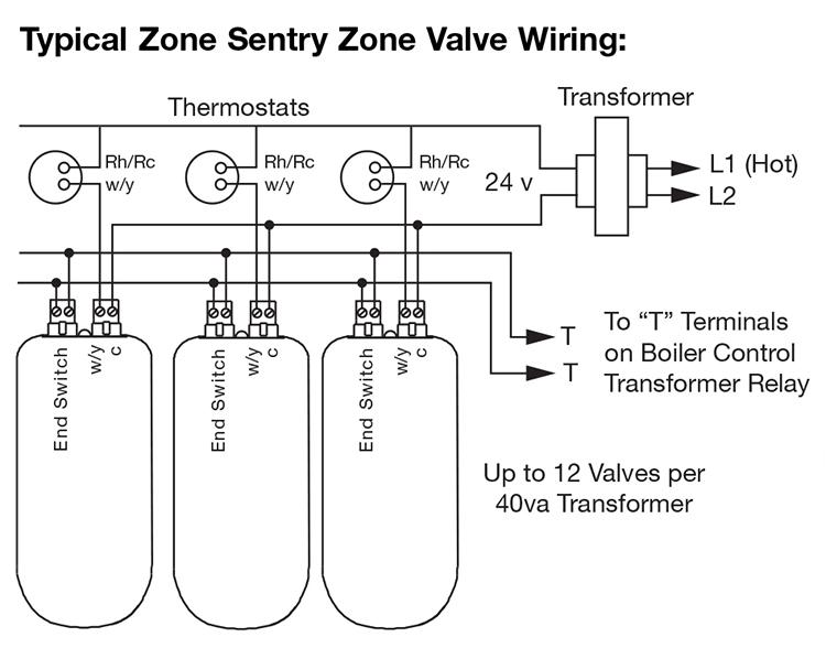Houseneeds Wire Diagram for Taco Zone Valves