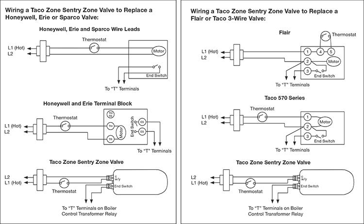 gas valve wiring schematic