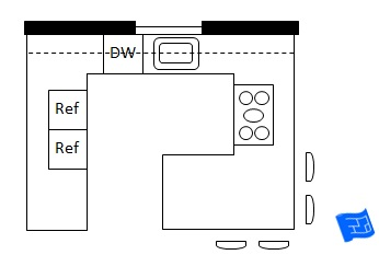 U Shaped Kitchen Layout Dimensions u shaped kitchen layout dimensions