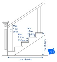 Typical Stair Tread Size Pictures to Pin on Pinterest ...