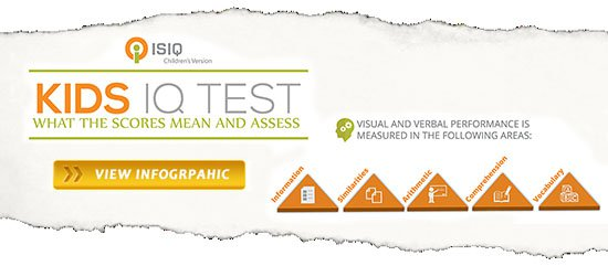 Free Iq Test, Kids Iq Test, Personality  Career Testing \u2013 Free