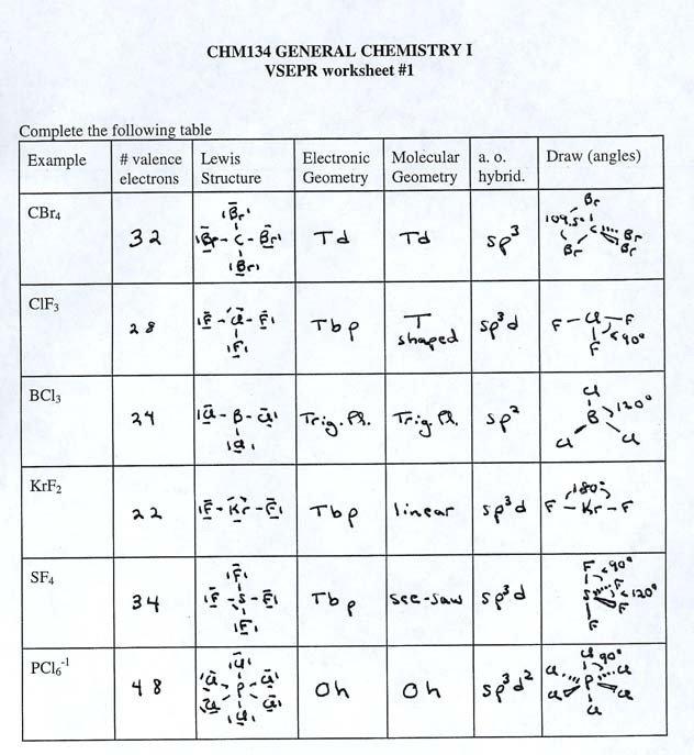 Vsepr Molecular Geometry Worksheets - Molecular Geometry Chart