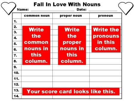 Common Nouns Proper Nouns And Pronouns Worksheets