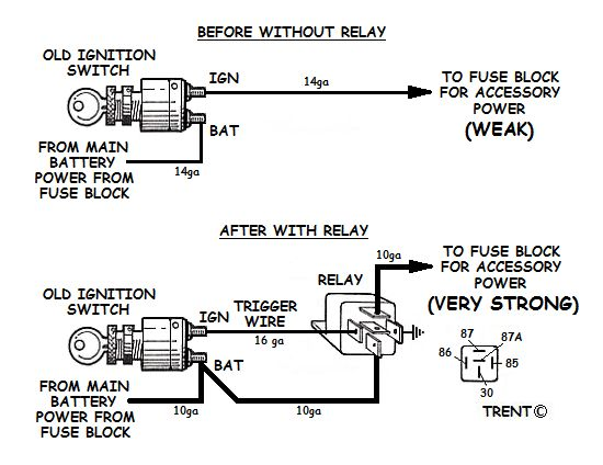 Honda Ignition Wiring Diagrams Download Wiring Diagram