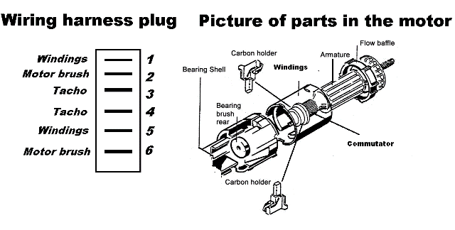 basic washing machine motor wiring