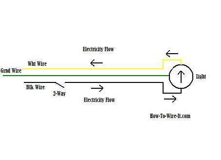 way fan switch wiring diagram wiring diagram for 3 way switch