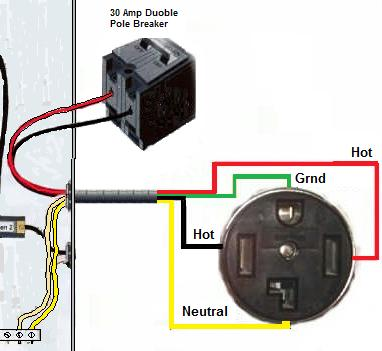 4 wire dryer outlet diagram