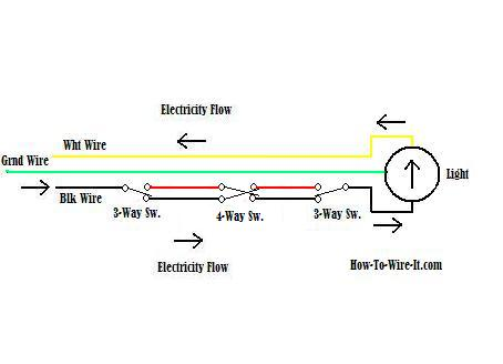 Way Dimmer Switch Wiring Diagram On Two Way Toggle Switch Wiring