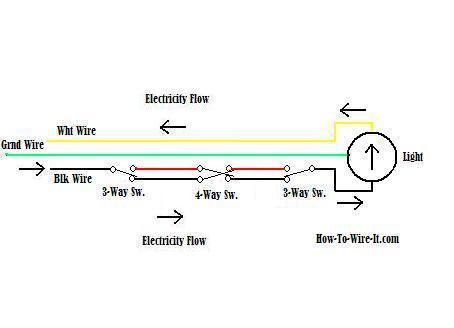 2 Way Switch Design Better Wiring Diagram Online