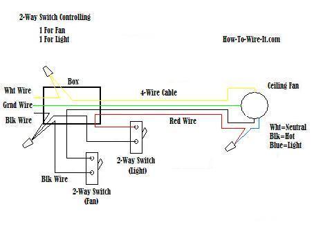 4 Wire Fan Switch Diagram - Wiring Diagrams
