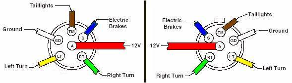 6 plug trailer wiring diagram color code on