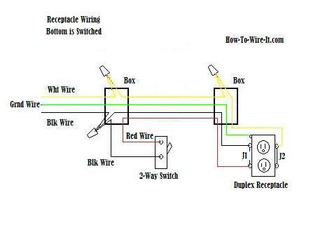 110v Plug Diagram - Wiring Diagram Progresif